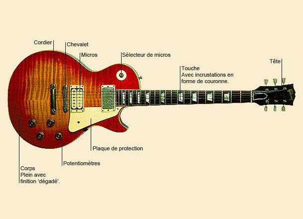 photo de Guitare électrique Les Paul